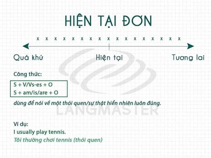bai-tap-thi-hien-tai-don (1)